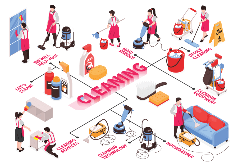 cleaning-services-process